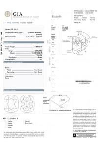 Certificate for AJ-D6329
